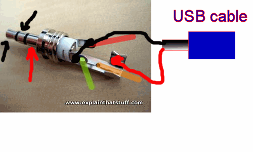 USB for Sony system controll