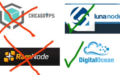 Review ChicagoVPS and Ramnode, the worst VPS service providers